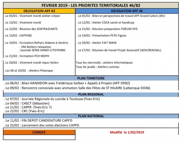 Février 2019 Lot & Tarn Garonne.jpg